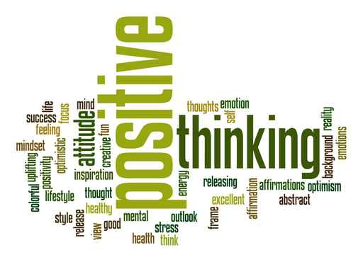 Positive thinking word cloud